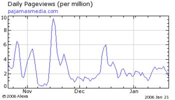 Alexa_graph